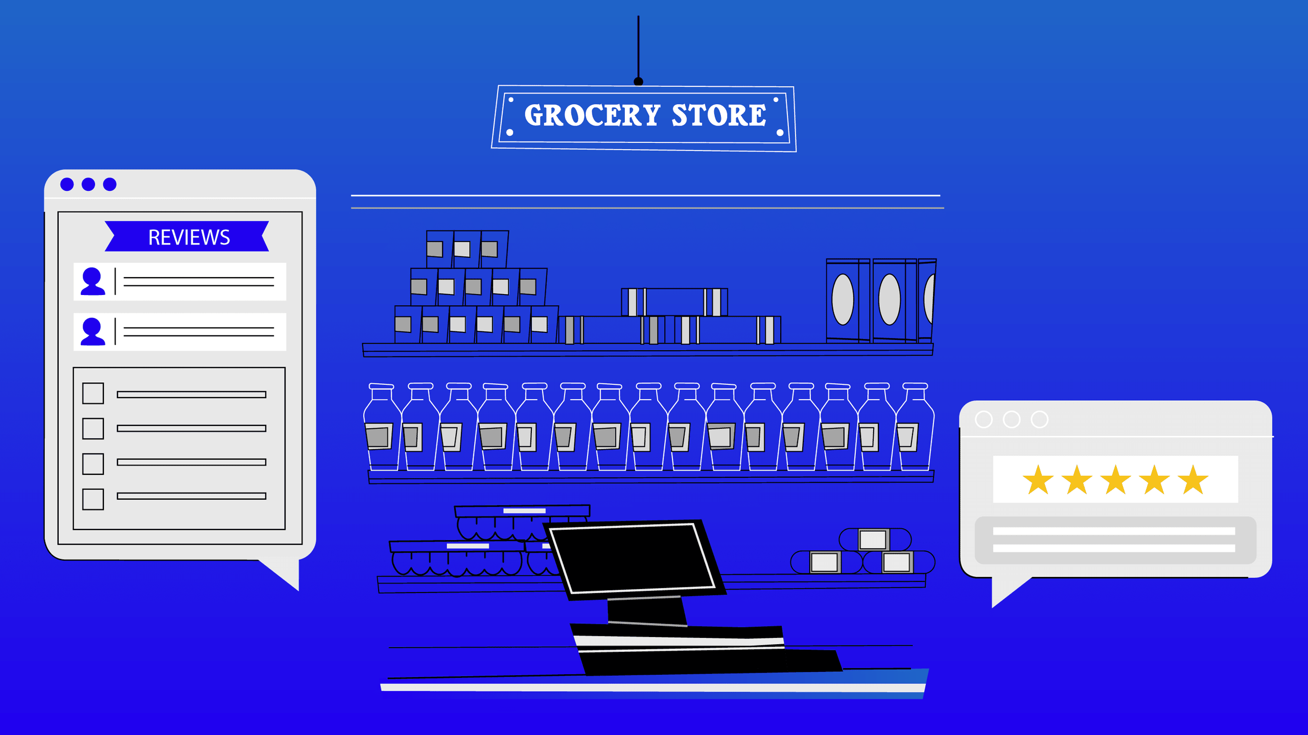 Retail Strategies Used by Grocery Stores Improved Customer Insights